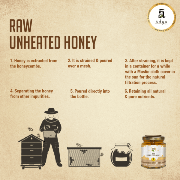 Raw Unheated Honey